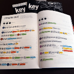 "Visual Listening Guide in TSO's ""Key"""